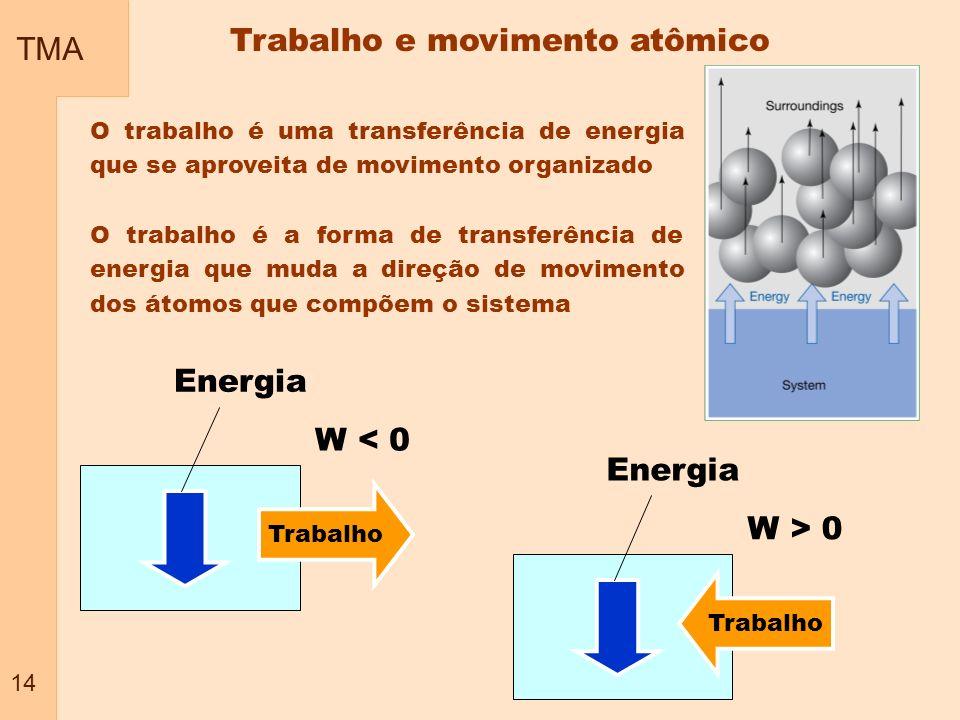 Trabalho e movimento atômico