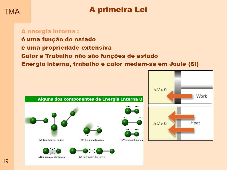 A primeira Lei TMA A energia interna : é uma função de estado