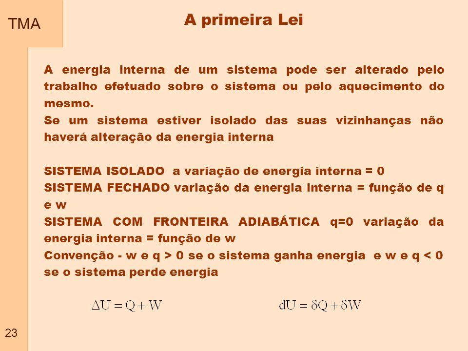 TMA 23. A primeira Lei. A energia interna de um sistema pode ser alterado pelo trabalho efetuado sobre o sistema ou pelo aquecimento do mesmo.