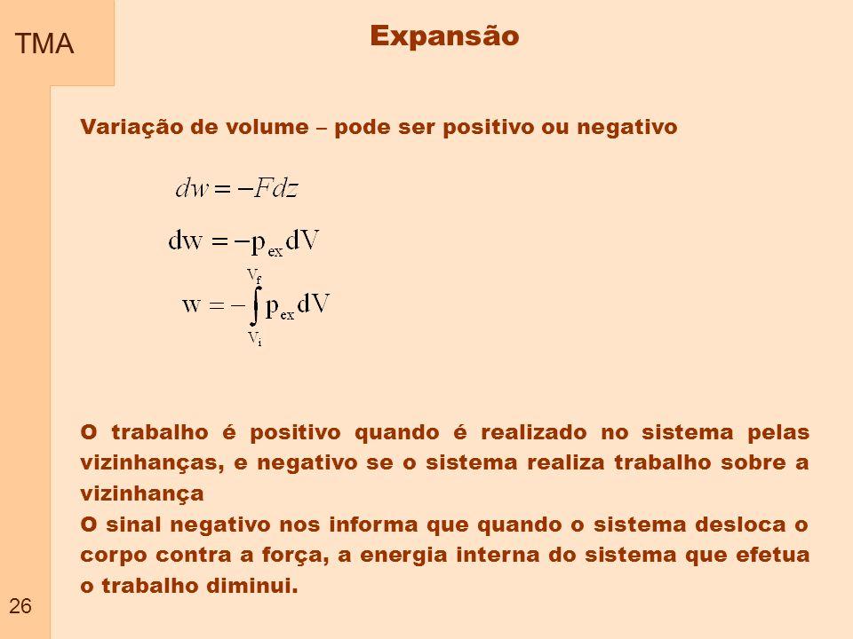 Expansão TMA Variação de volume – pode ser positivo ou negativo