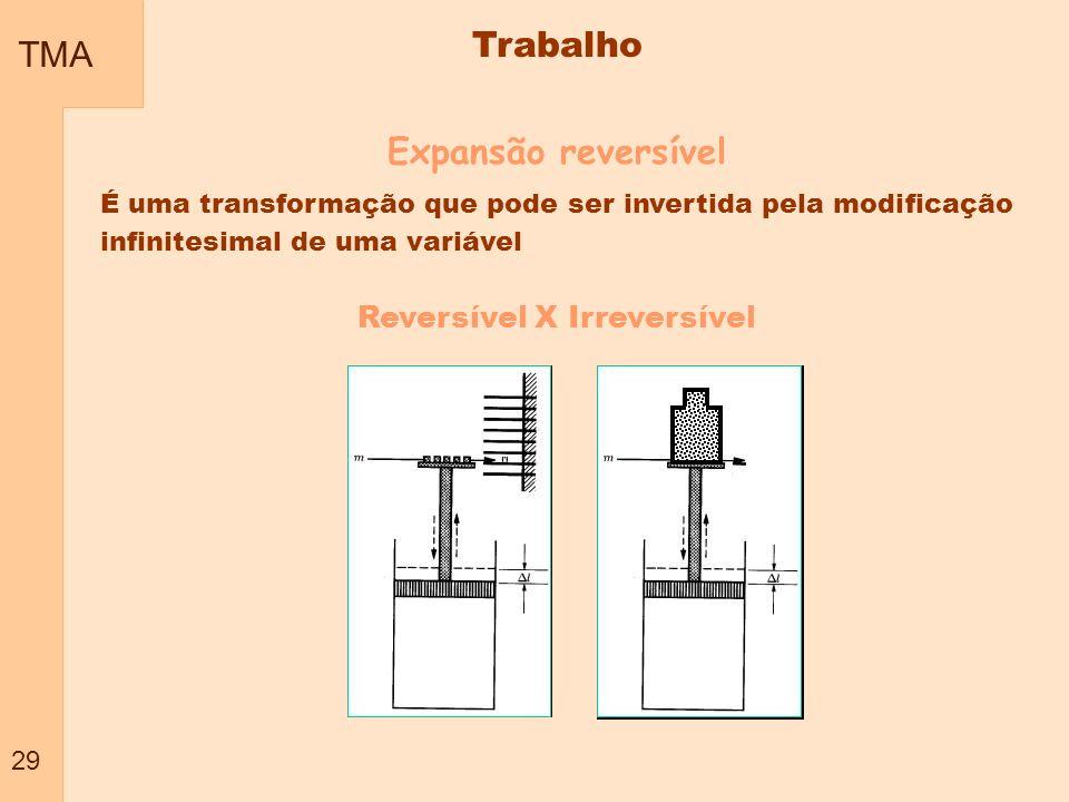 Reversível X Irreversível