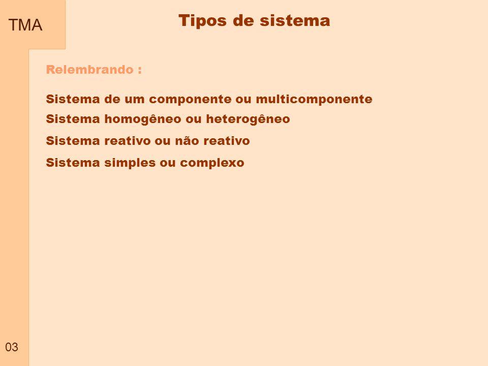 Tipos de sistema TMA Relembrando :