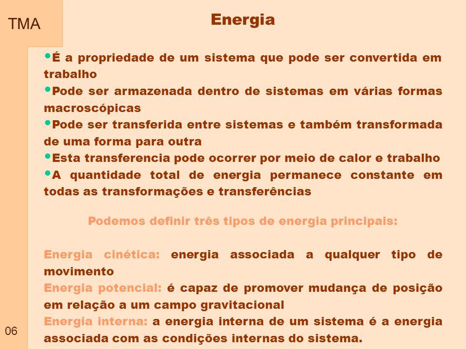 Podemos definir três tipos de energia principais: