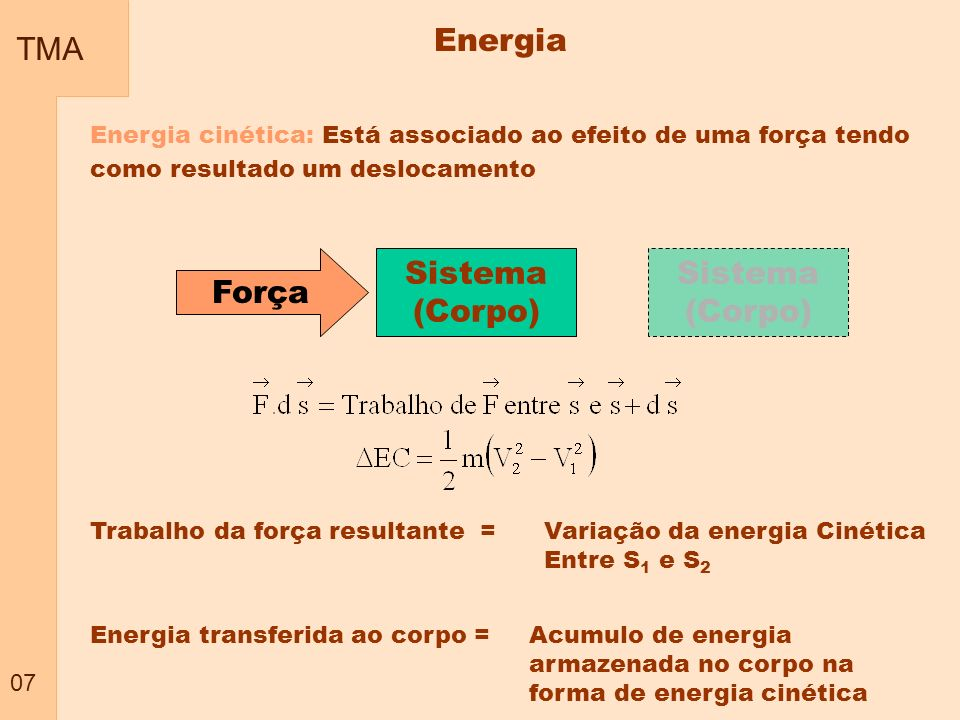 TMA Energia Força Sistema (Corpo) Sistema (Corpo) 07
