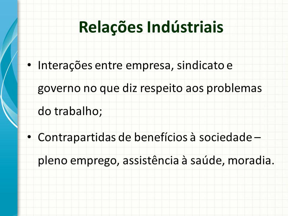 Relações Indústriais Interações entre empresa, sindicato e governo no que diz respeito aos problemas do trabalho;