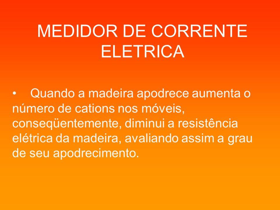 MEDIDOR DE CORRENTE ELETRICA