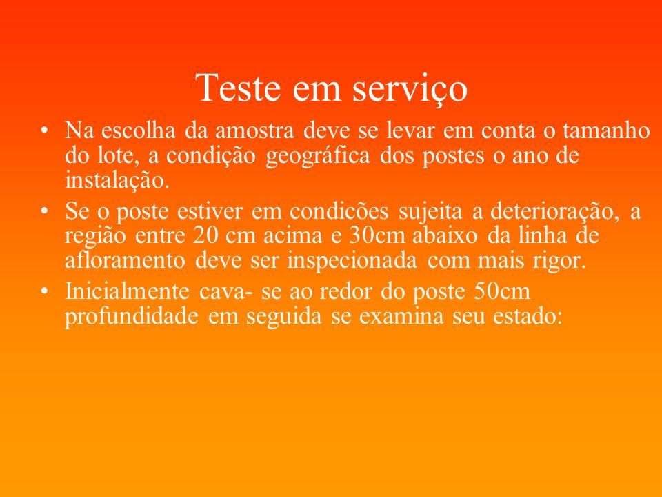 Teste em serviço Na escolha da amostra deve se levar em conta o tamanho do lote, a condição geográfica dos postes o ano de instalação.