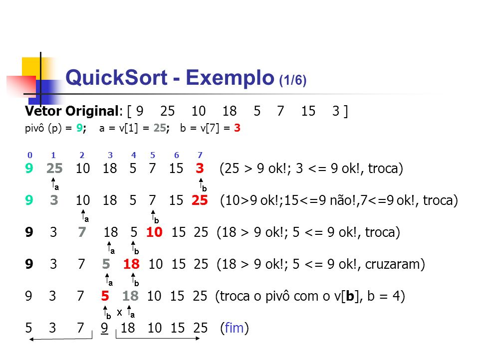 QuickSort - Exemplo (1/6)