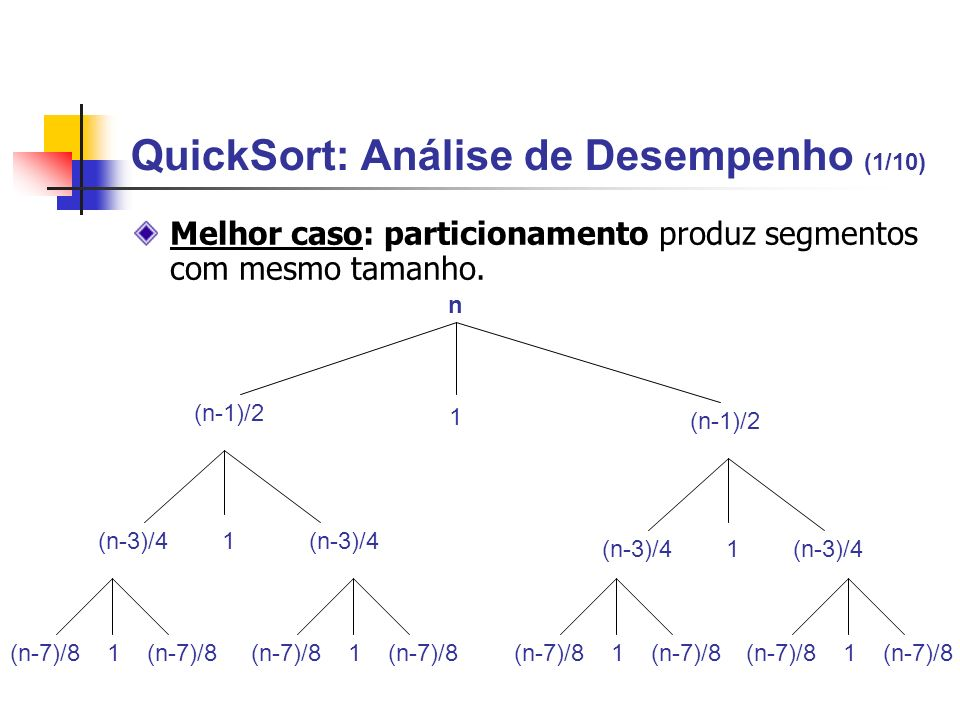 QuickSort: Análise de Desempenho (1/10)