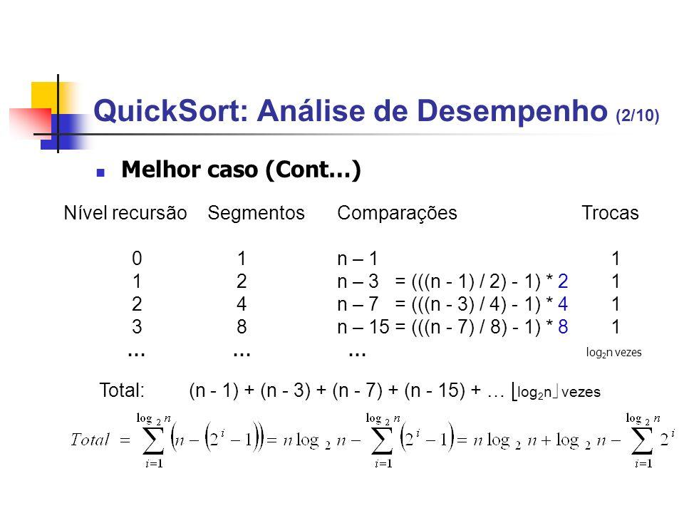 QuickSort: Análise de Desempenho (2/10)