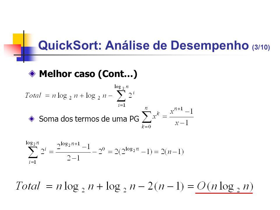 QuickSort: Análise de Desempenho (3/10)