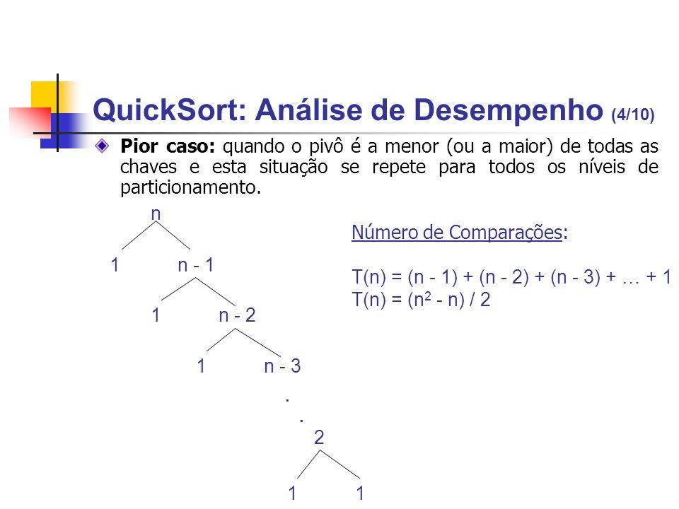 QuickSort: Análise de Desempenho (4/10)