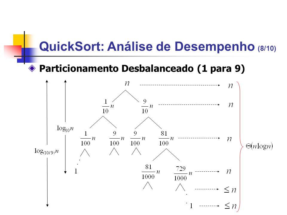 QuickSort: Análise de Desempenho (8/10)