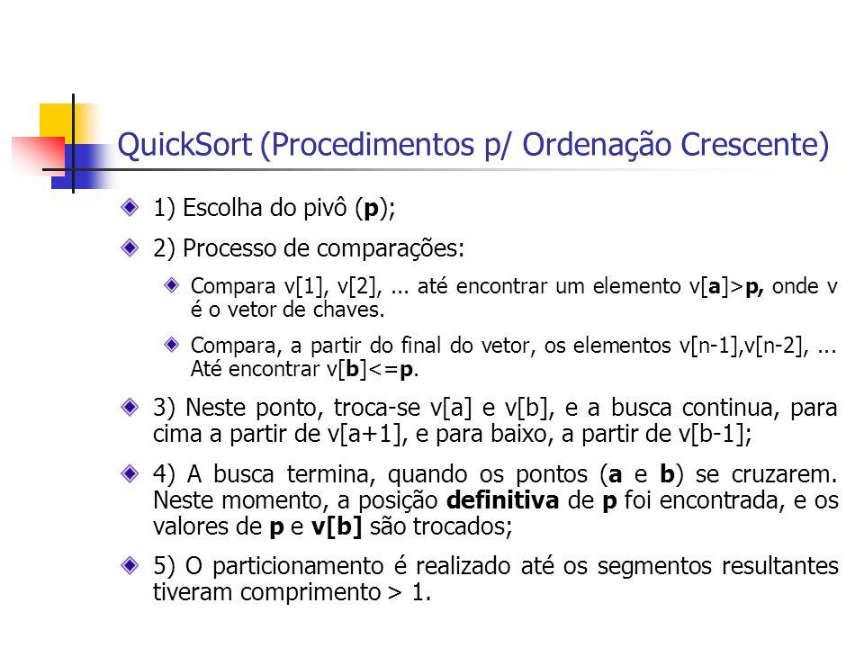 QuickSort (Procedimentos p/ Ordenação Crescente)