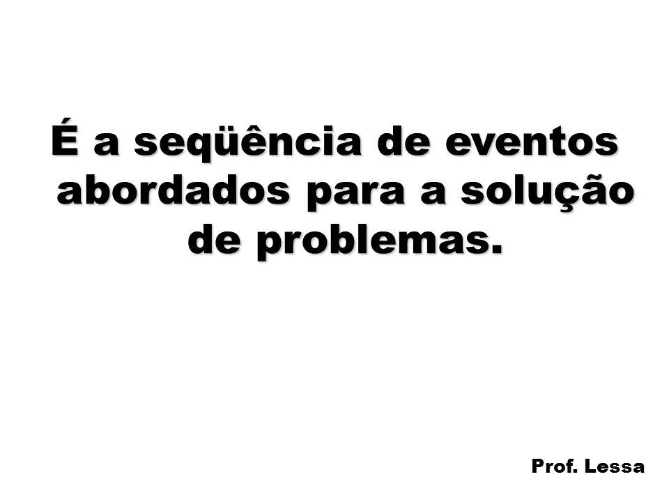 É a seqüência de eventos abordados para a solução de problemas.