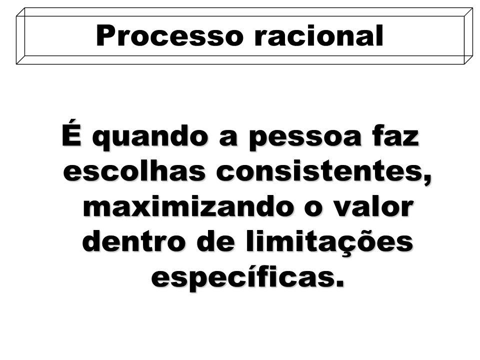 Processo racional É quando a pessoa faz escolhas consistentes, maximizando o valor dentro de limitações específicas.