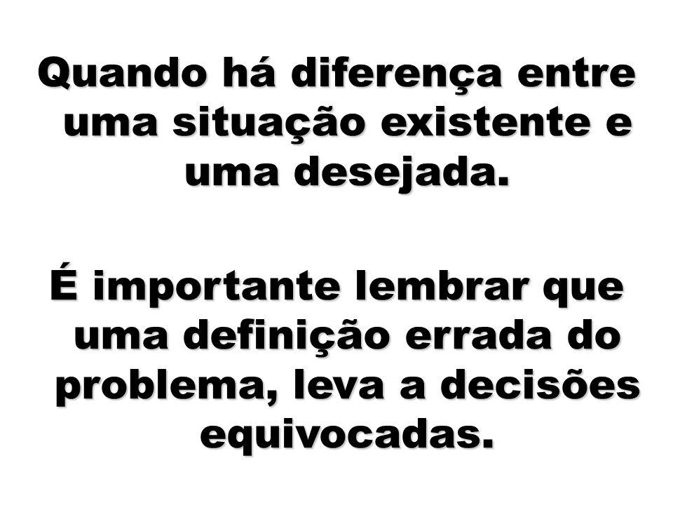Quando há diferença entre uma situação existente e uma desejada.