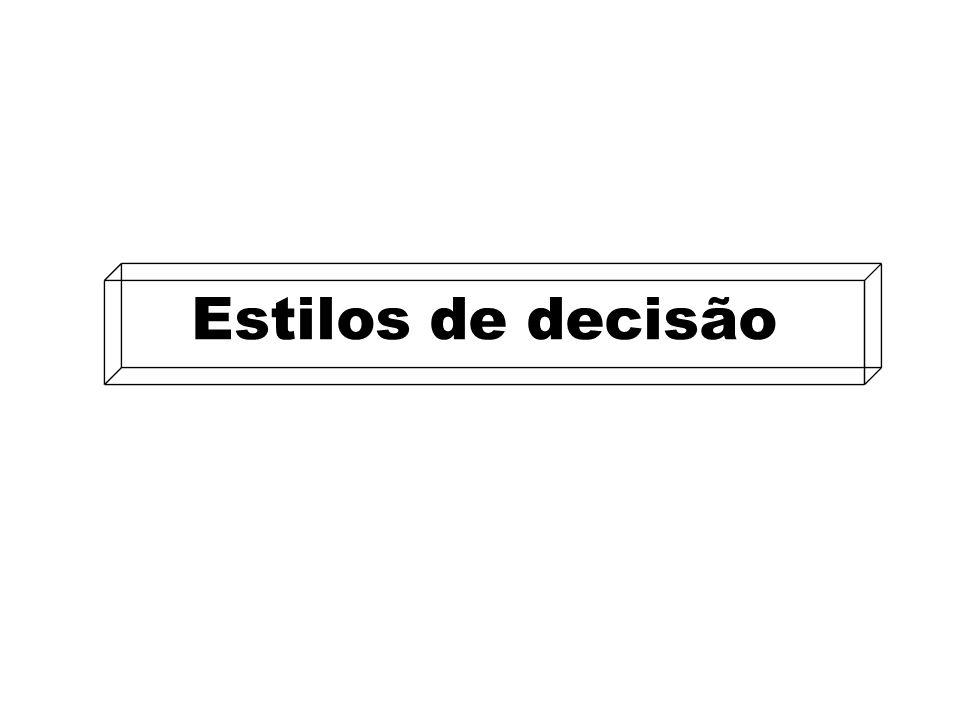 Estilos de decisão