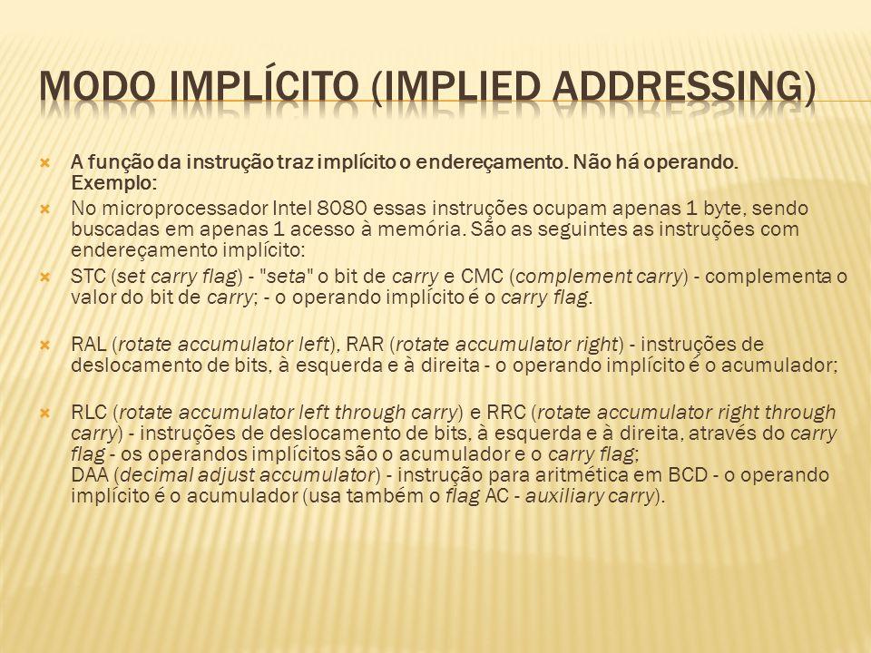 MODO IMPLÍCITO (Implied Addressing)