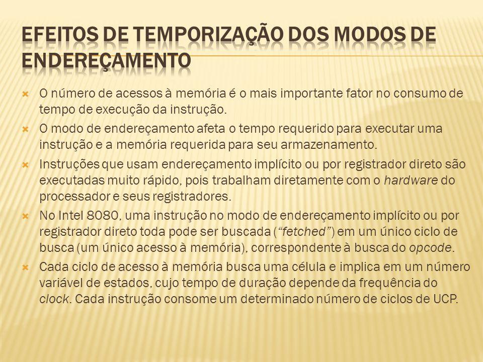 EFEITOS DE TEMPORIZAÇÃO DOS MODOS DE ENDEREÇAMENTO