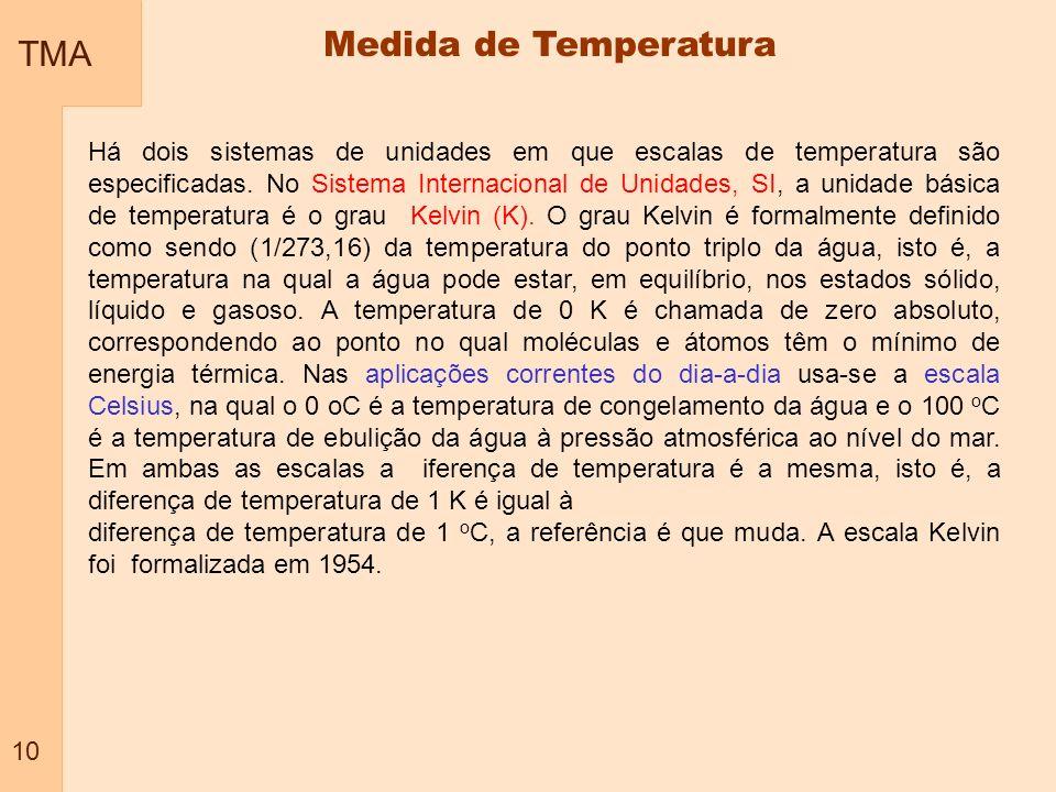 Medida de Temperatura TMA