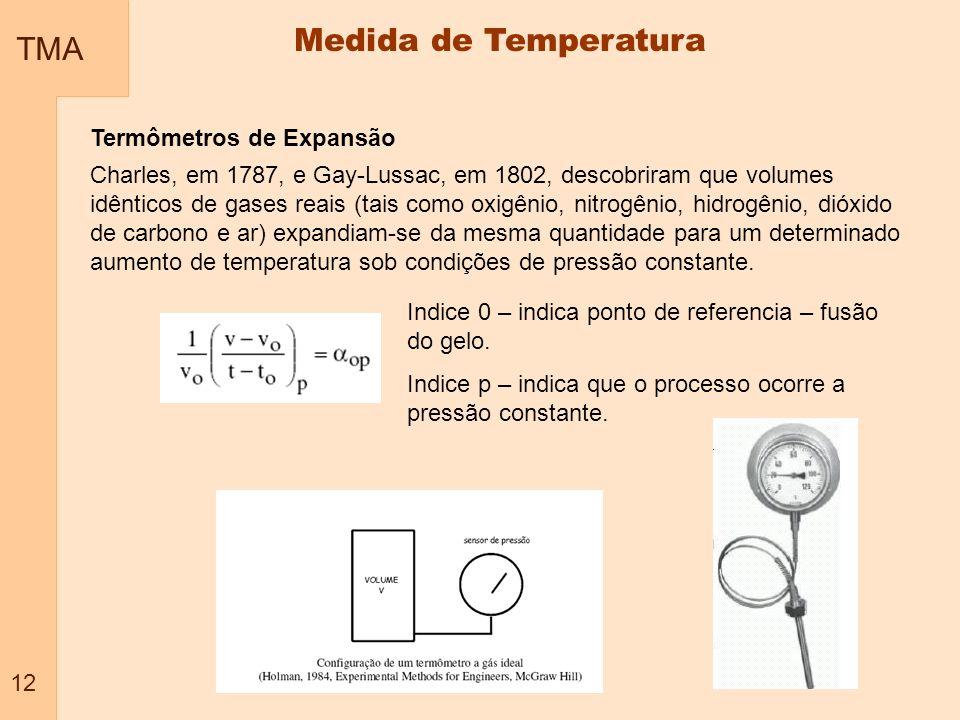 Medida de Temperatura TMA Termômetros de Expansão