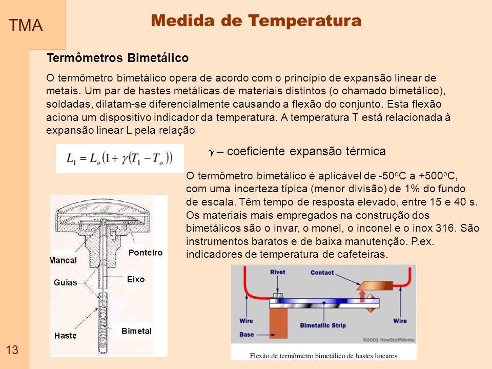 Medida de Temperatura TMA Termômetros Bimetálico