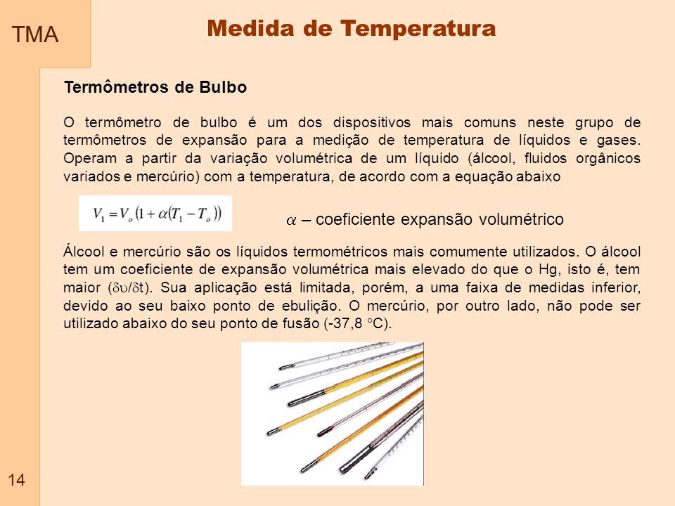 Medida de Temperatura TMA Termômetros de Bulbo