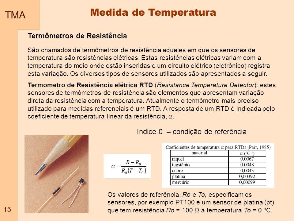 Medida de Temperatura TMA Termômetros de Resistência