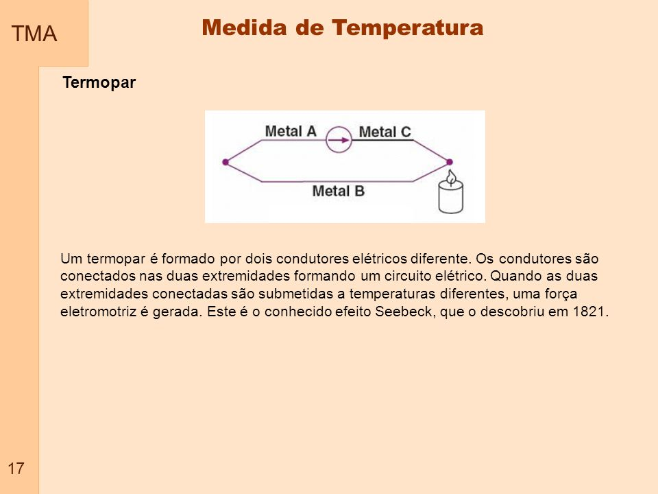 Medida de Temperatura TMA Termopar 17