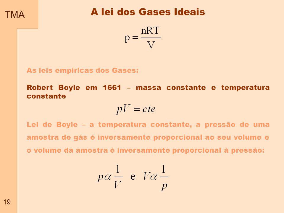 A lei dos Gases Ideais TMA As leis empíricas dos Gases: