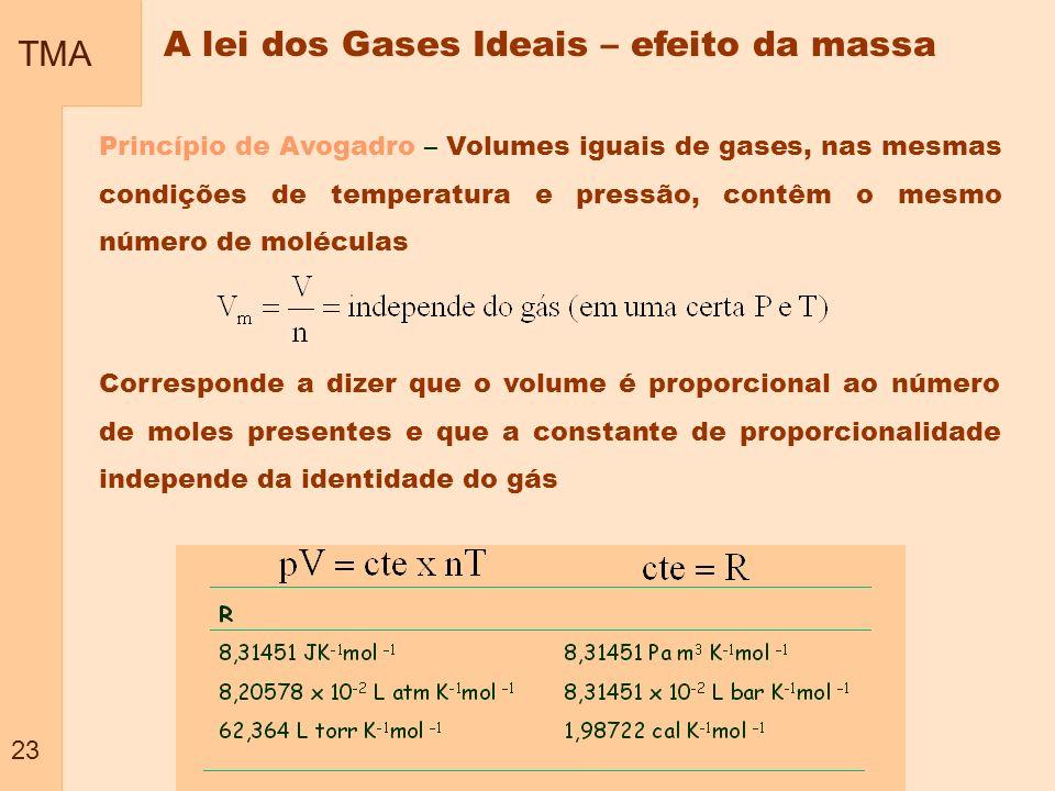 A lei dos Gases Ideais – efeito da massa