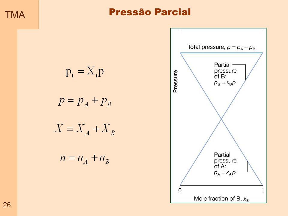 TMA 26. Pressão Parcial. Pi pode ser escrito em função de fração molar. É so dividir a equação 2 por p e sabendo que rt/pv=nt.