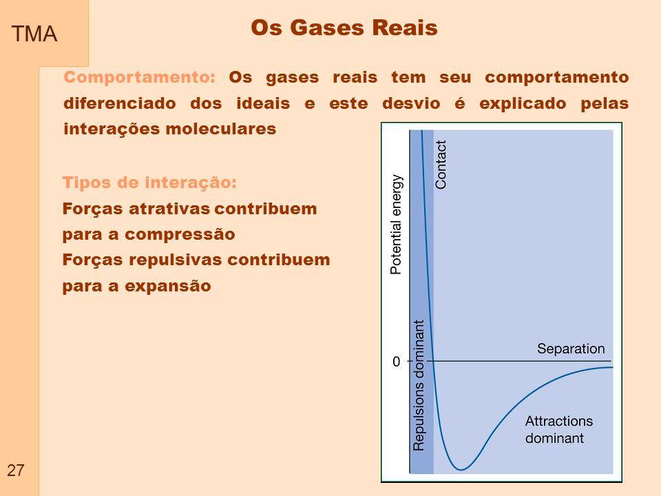 TMA 27. Os Gases Reais.