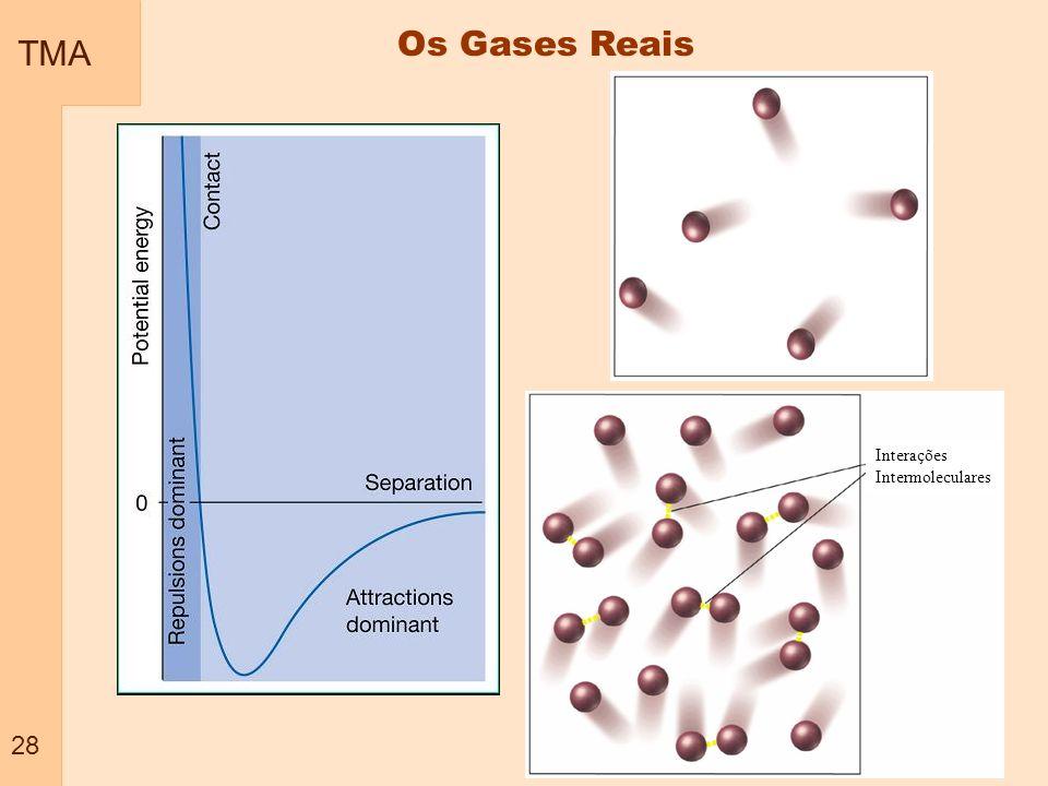 Os Gases Reais TMA 28 Interações Intermoleculares