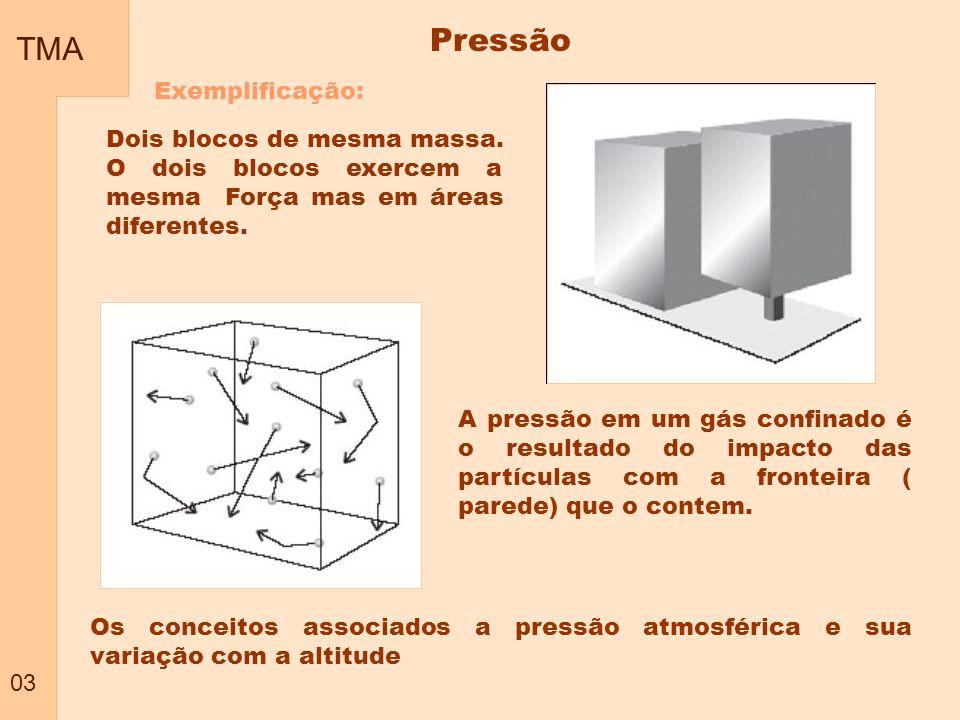 Pressão TMA Exemplificação: