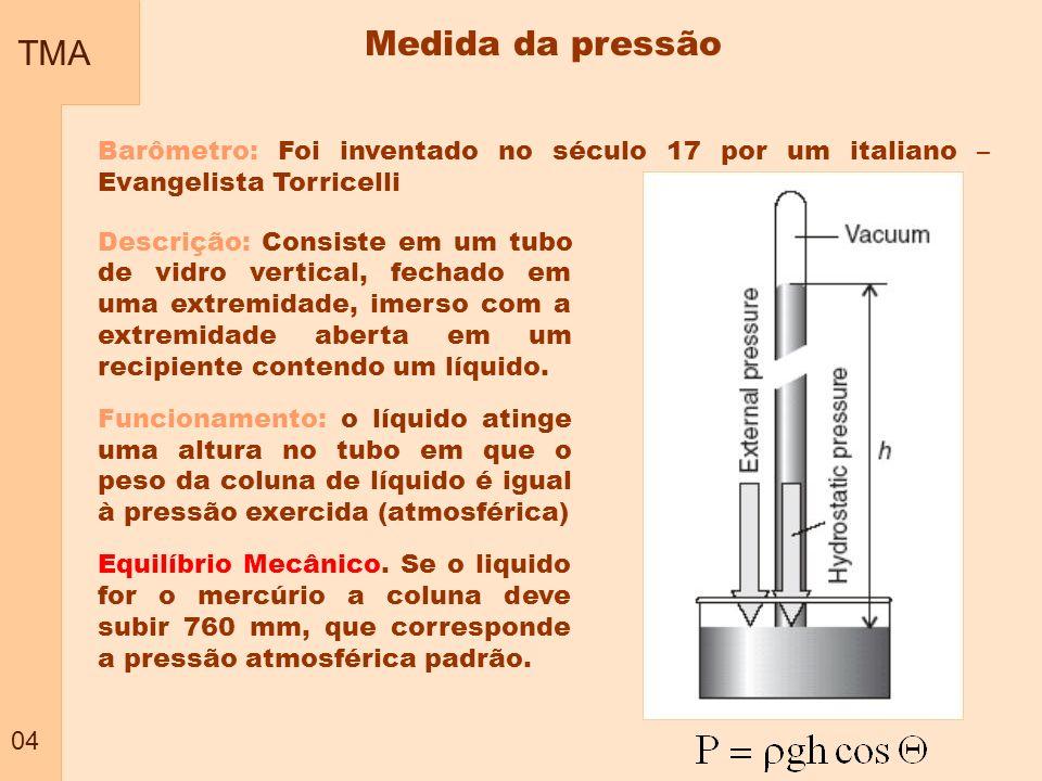 TMA 04. Medida da pressão. Barômetro: Foi inventado no século 17 por um italiano – Evangelista Torricelli.
