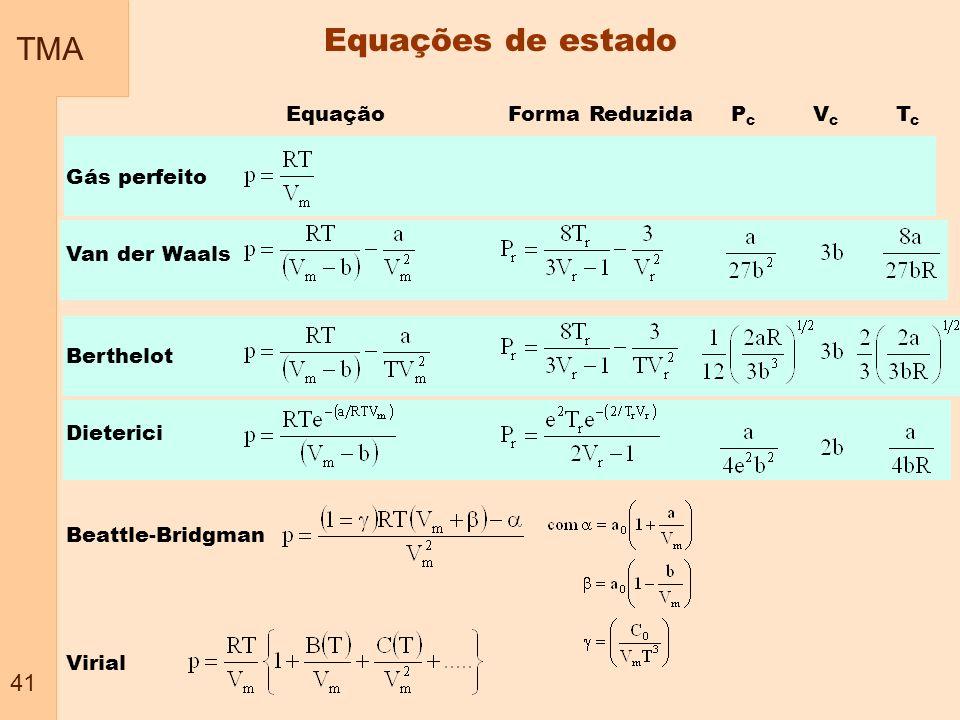 Equações de estado TMA 41 Equação Forma Reduzida Pc Vc Tc Gás perfeito