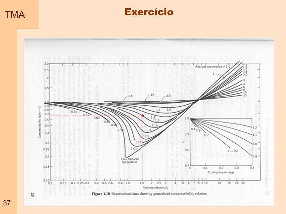 TMA 37 Exercício