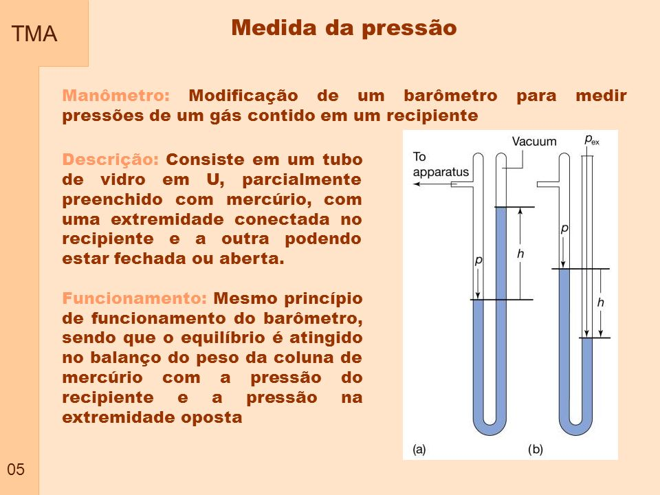 TMA 05. Medida da pressão. Manômetro: Modificação de um barômetro para medir pressões de um gás contido em um recipiente.