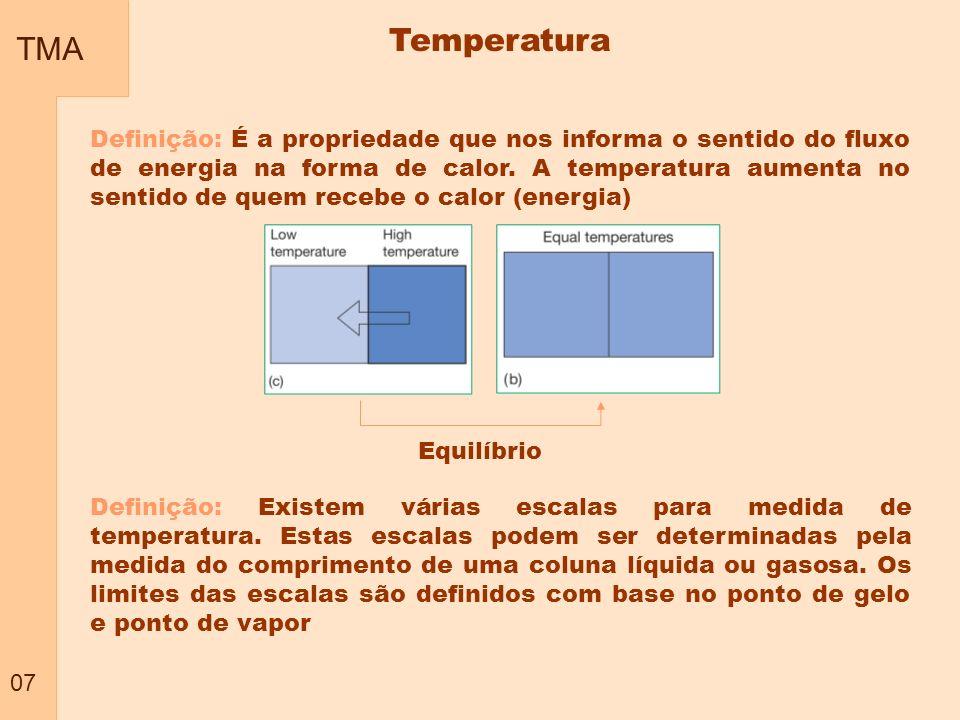 TMA 07. Temperatura.
