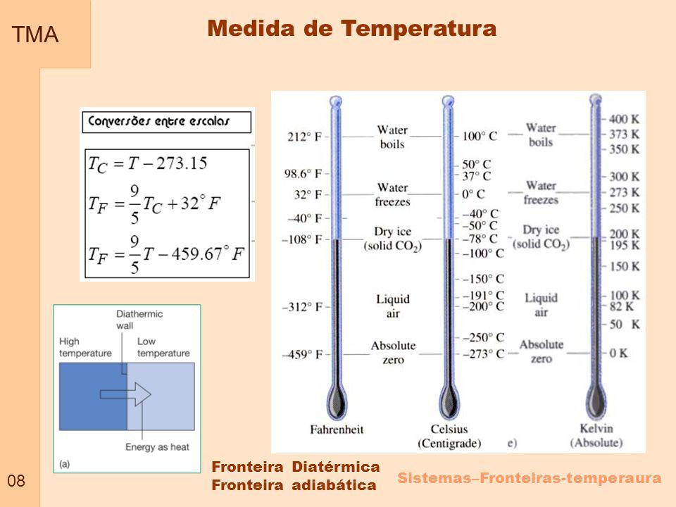 Medida de Temperatura TMA 08 Fronteira Diatérmica Fronteira adiabática