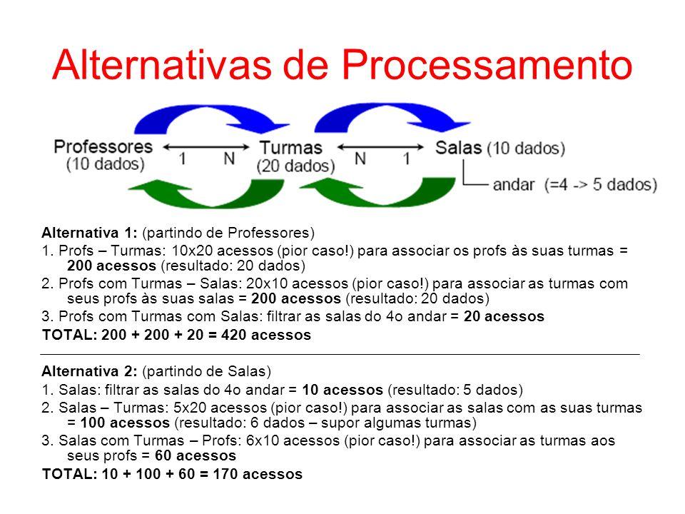 Alternativas de Processamento