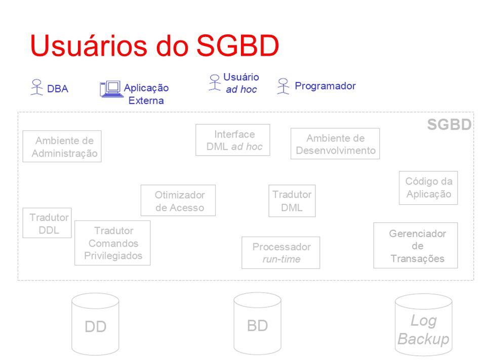 Usuários do SGBD