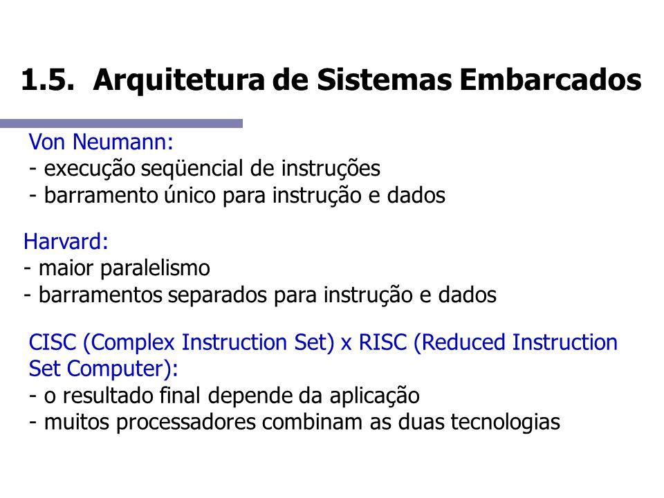 1.5. Arquitetura de Sistemas Embarcados
