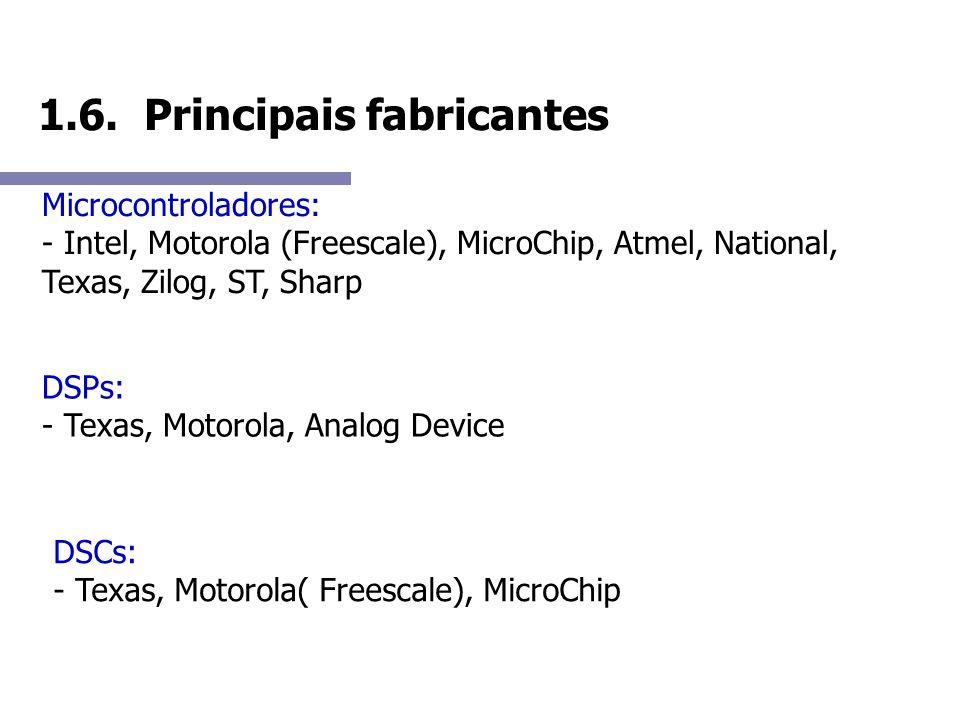 1.6. Principais fabricantes