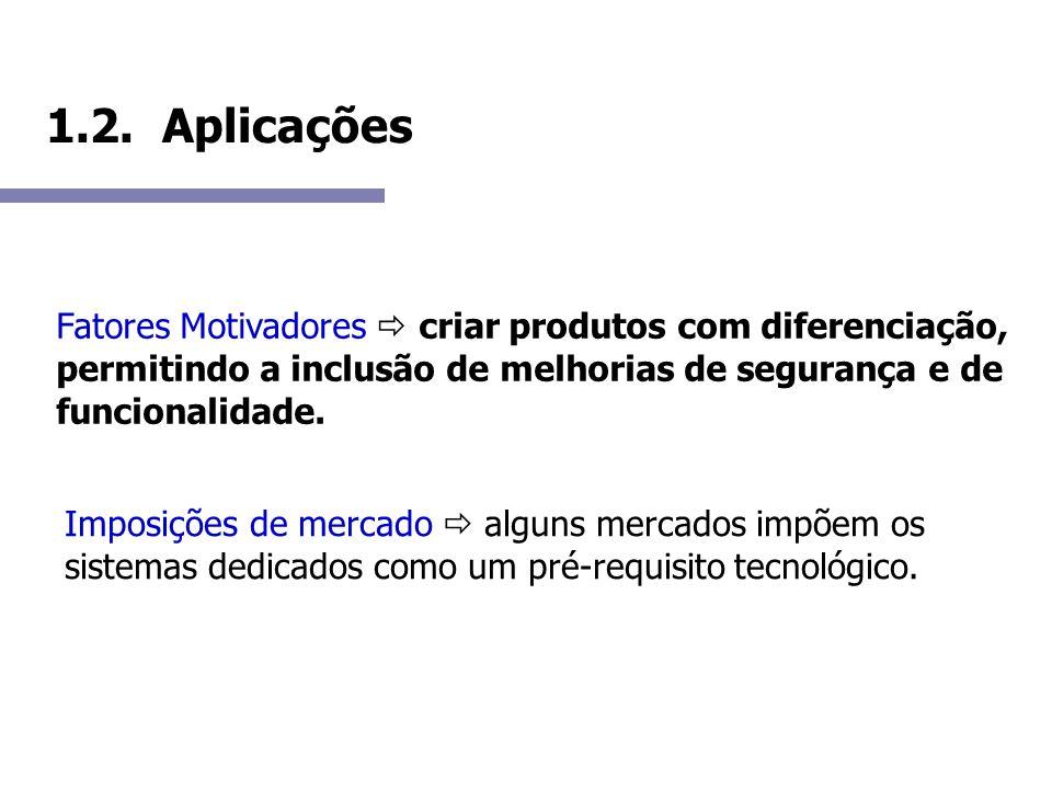 1.2. Aplicações Fatores Motivadores  criar produtos com diferenciação, permitindo a inclusão de melhorias de segurança e de funcionalidade.