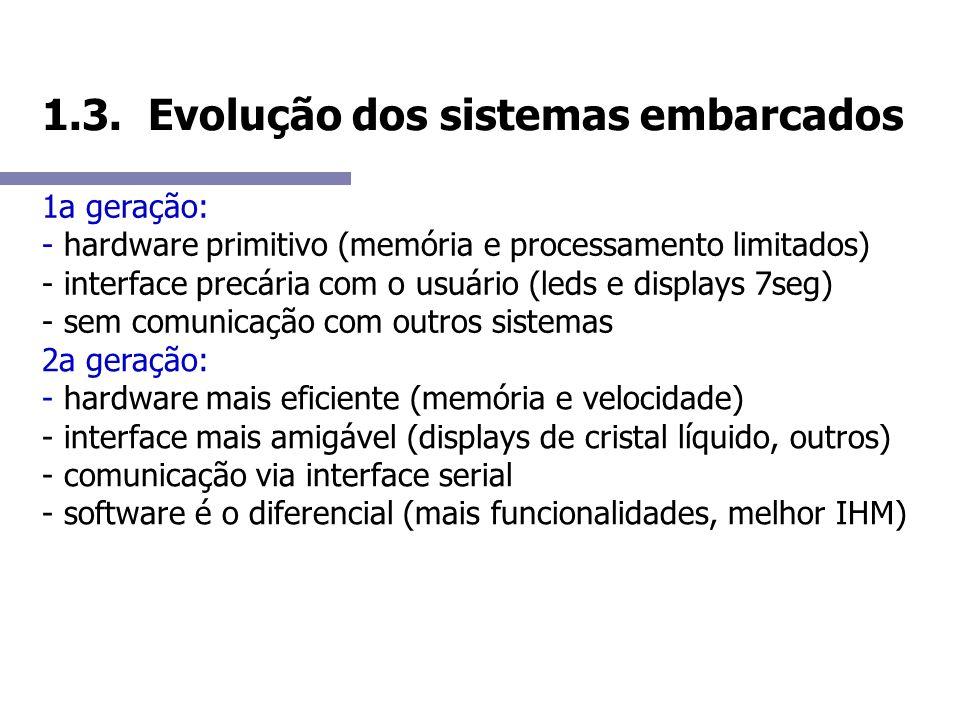 1.3. Evolução dos sistemas embarcados