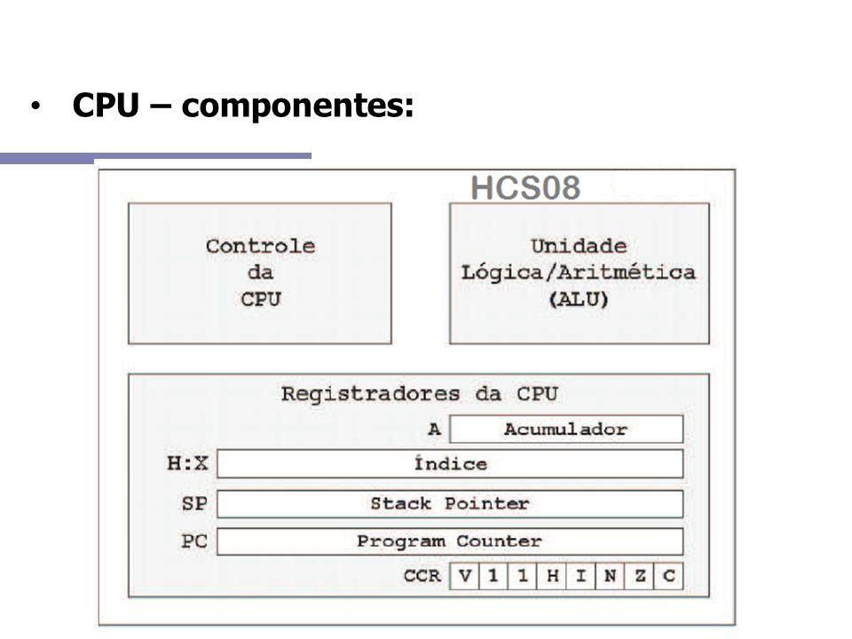 CPU – componentes: