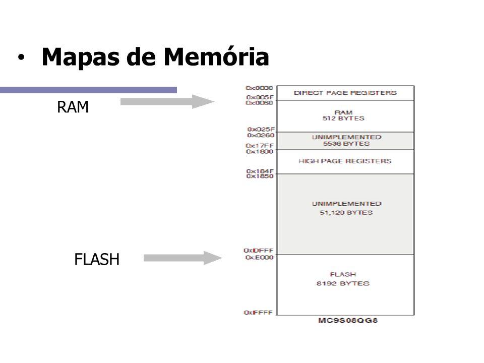 Mapas de Memória RAM FLASH